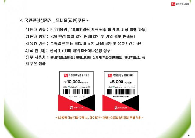 국민관광상품권 모바일쿠폰 소개-1_page-0001.jpg